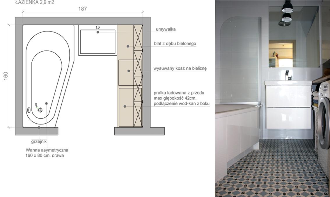 łazienka mala 1
